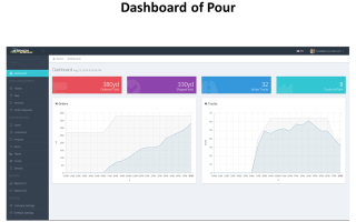 Dashboard of pour