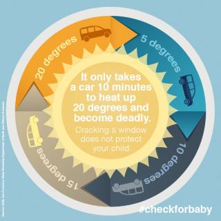 Heatstroke-infographic-808-x-808-A2