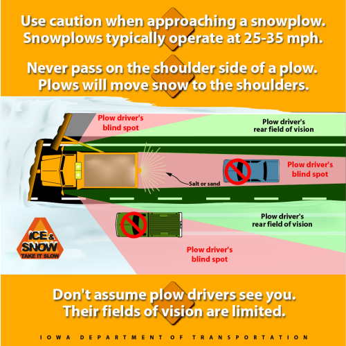 Snowplow driver diagram