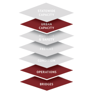 Highway-needs-analysis_urban-op-bridge