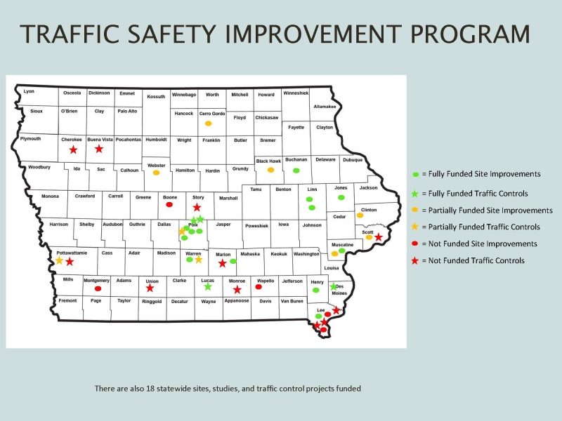 Traffic Safety Improvment Program image