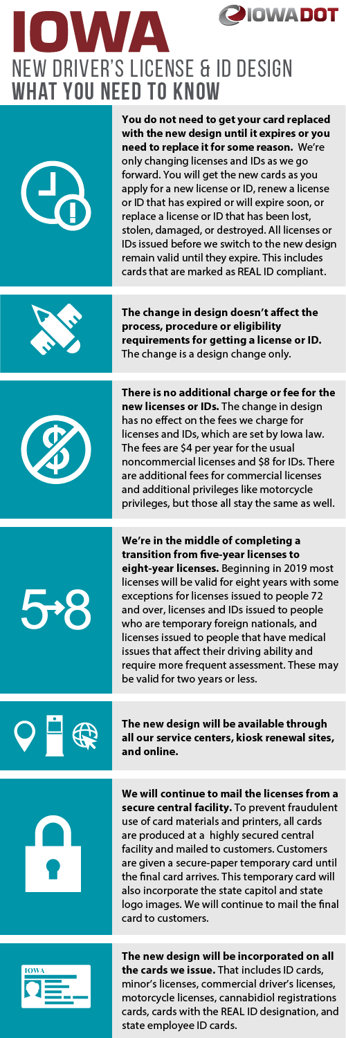 New-license-design-infographic-long
