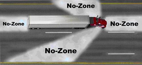 No zone