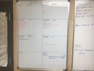 Equipment Board