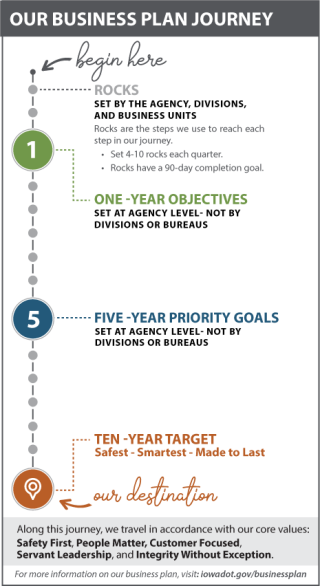 2021-Business-Plan-Infographic