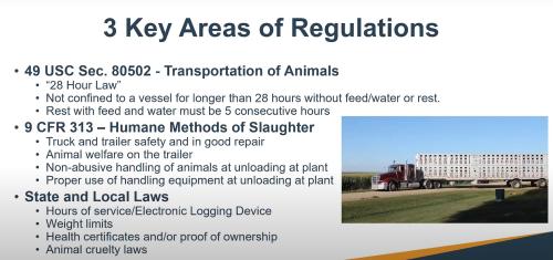 Animal transport regulation citations